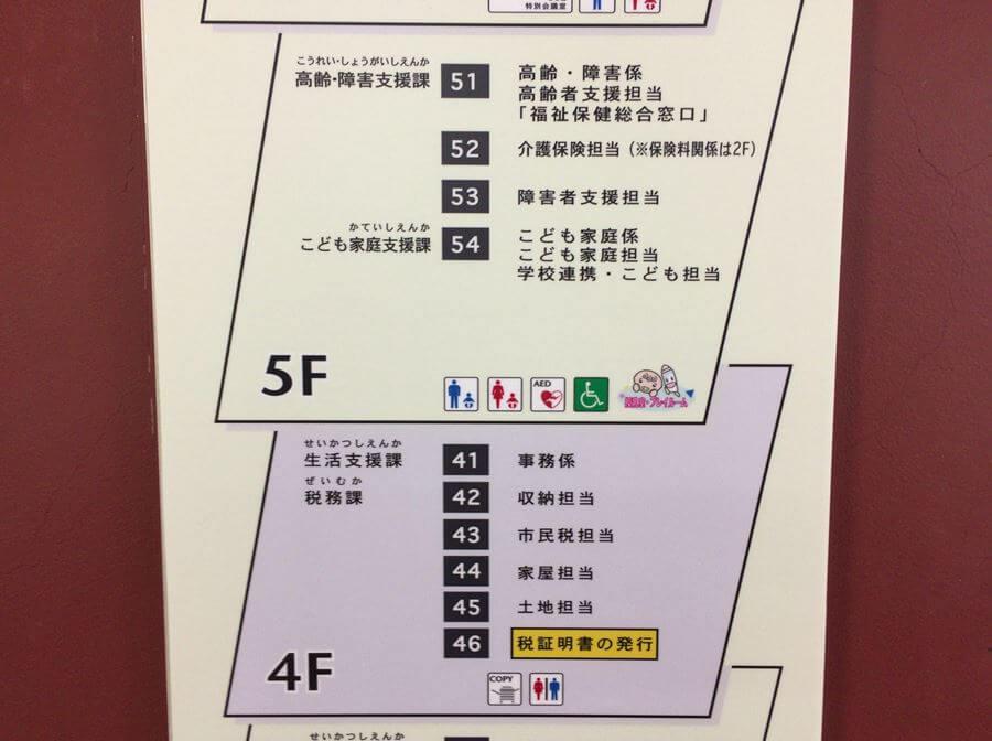 横浜市中区役所の案内板