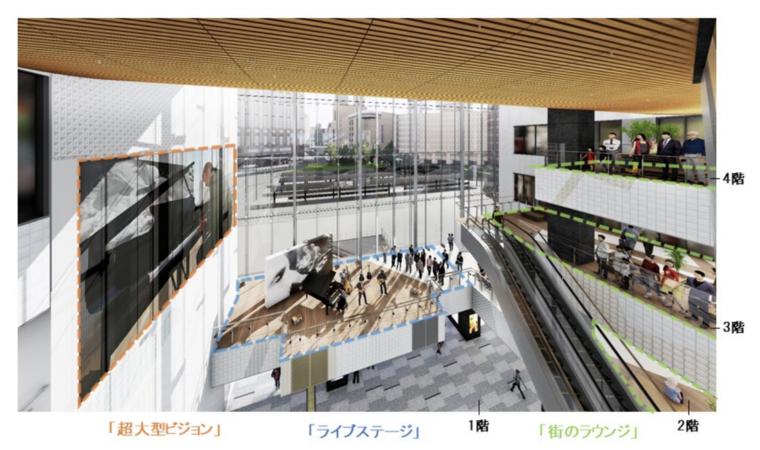 横浜駅の商業施設JR横浜タワーのアトリウム吹き抜け写真