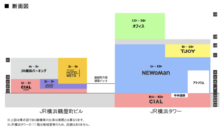 JR横浜タワーのフロアマップイメージ