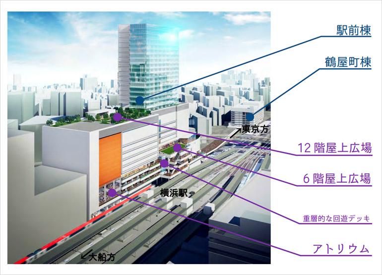 (仮称)横浜駅西口駅ビル計画の俯瞰図
