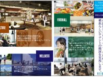 横浜市新市庁舎 商業施設運営事業の提案内容