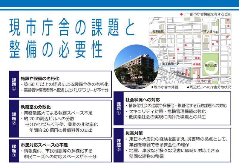 横浜市新市庁舎移転についての説明