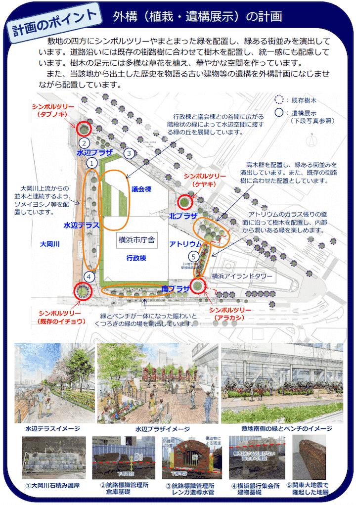 新しい横浜市役所の完成イメージ