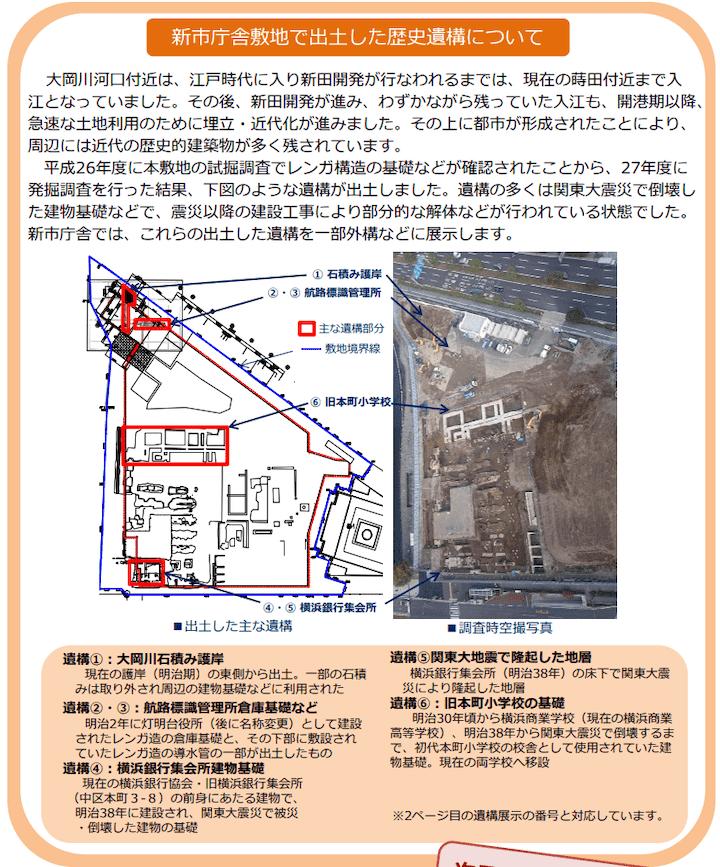 新しい横浜市役所の建設予定地にあった遺構