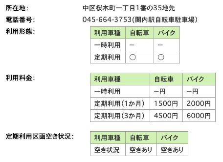 桜木町駅自転車駐車場の料金