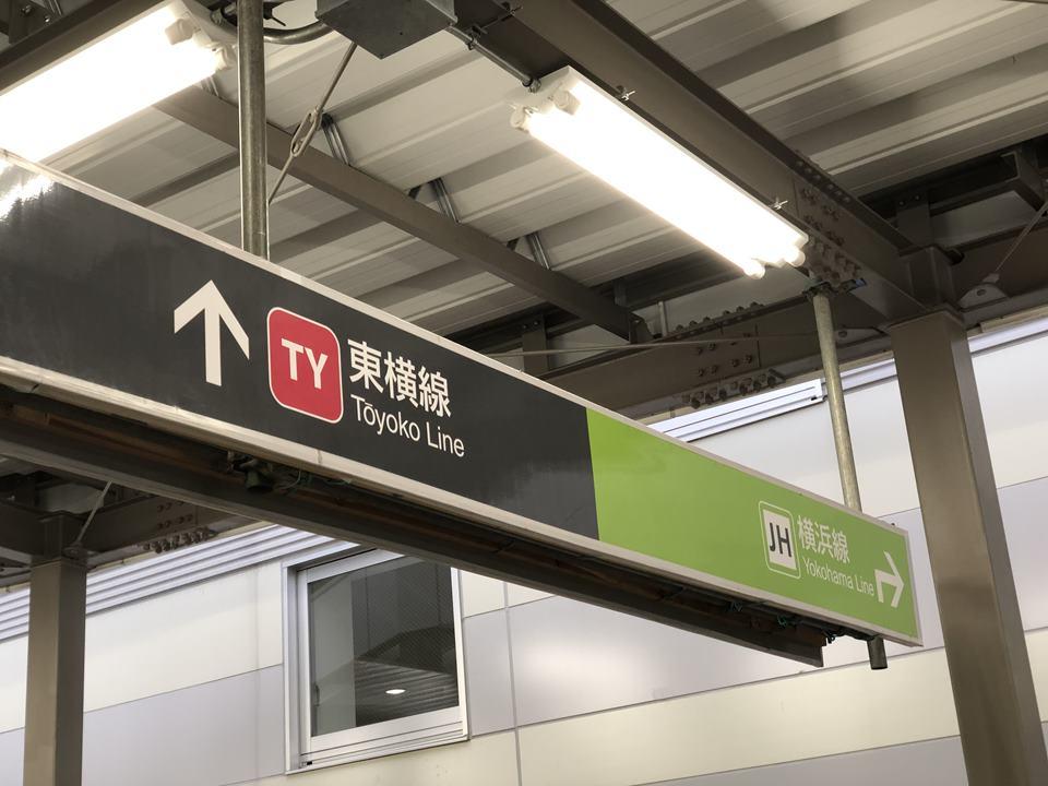 菊名駅の駅看板