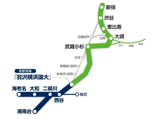 *神奈川東部方面線事業(相鉄・JR直通線、相鉄・東急直通線)