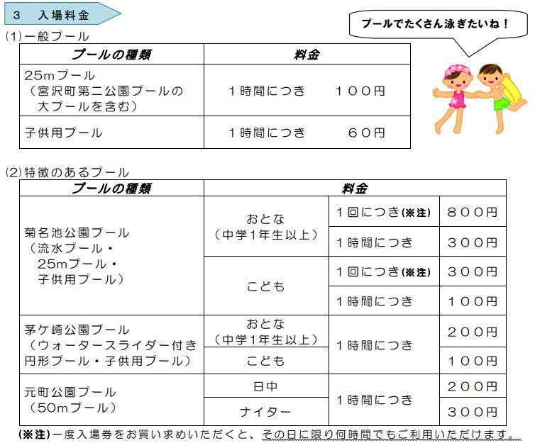 横浜市営屋外公園プールの料金表(2019年版)