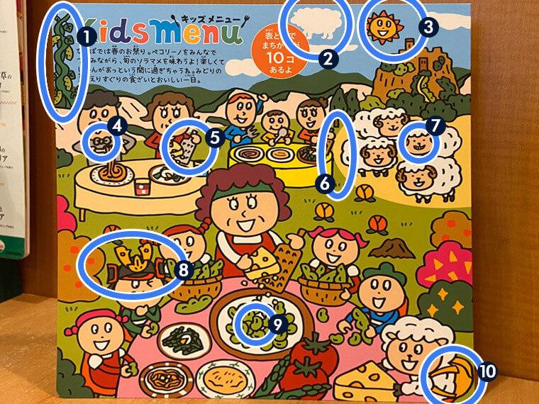 最新版サイゼリヤのまちがいさがしの答え画像(2020年3月〜)