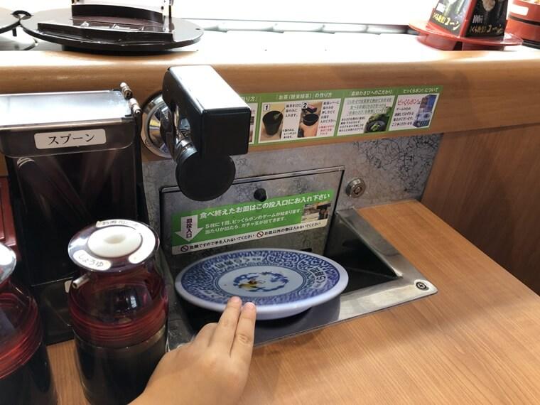 くら寿司にある皿カウンター回収システムの写真