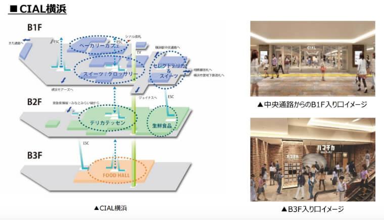 JR横浜タワーとJR鶴屋町ビルに入居するCIAL横浜のフロアマップ写真