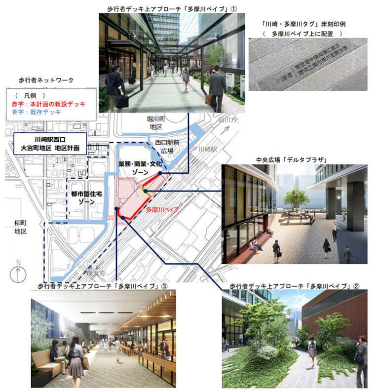 川崎駅西口にできる川崎デルタの歩行者ネットワークイメージ