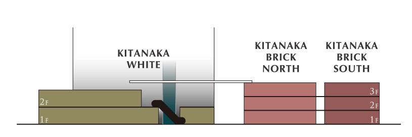 KITANAKA BRICK AND WHITEのフロアマップ